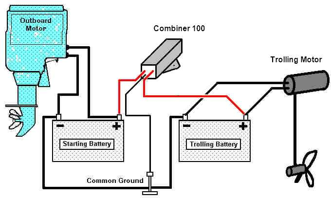 Trolling battery schematic